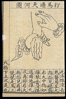 https://upload.wikimedia.org/wikipedia/commons/thumb/f/f9/C20_Chinese_medical_illustration_in_trad._style%3B_Hand_massage_Wellcome_L0039666.jpg/220px-C20_Chinese_medical_illustration_in_trad._style%3B_Hand_massage_Wellcome_L0039666.jpg